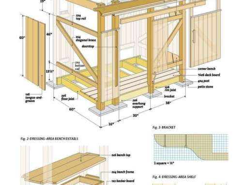 Fine Furniture And How To Make It With Your Woodworking Tools