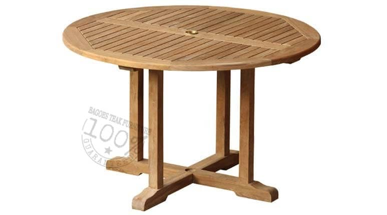 That Which You Can Perform About teak garden furniture ...